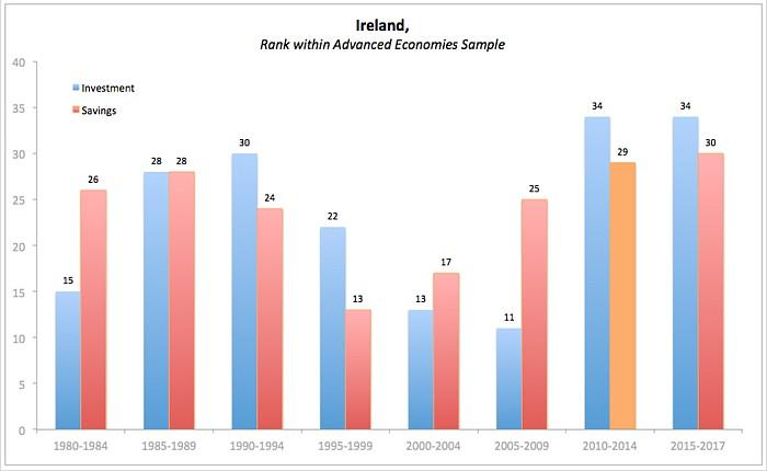 Irish tax reports 1922 1997 1994 1997 vol 5 1922 caf society gestalt array understanding ireland u0027s economy rh gaelart net fandeluxe Images
